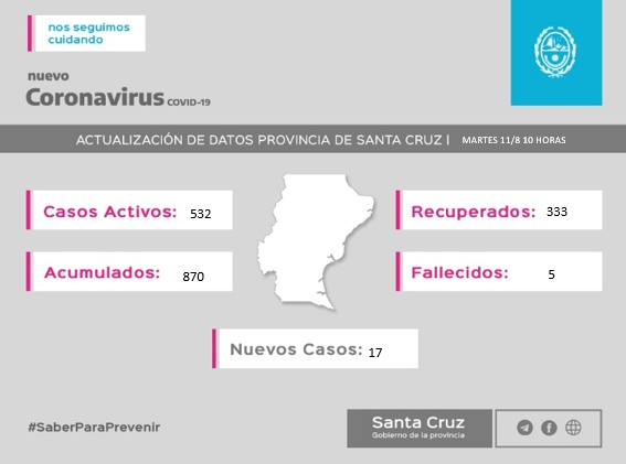 Datos elaborados por el ministerio de Salud de Santa Cruz
