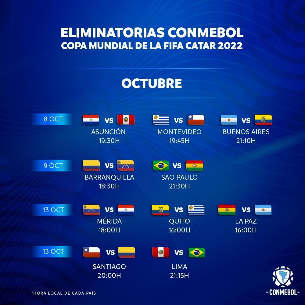 Día y horario de cada partido de las primeras fechas de las Eliminatorias.