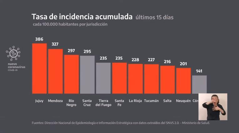 (En rojo) Provincias con el sistema de salud 'en tensión'.