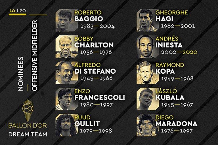 Diego Maradona y Alfredo Di Stéfano son los argentinos nominados.