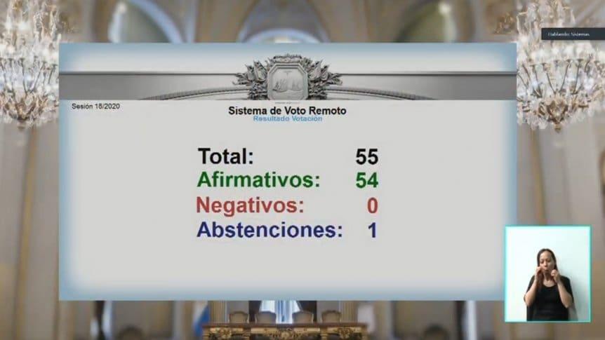 Captura de pantalla de los resultados de la votación.